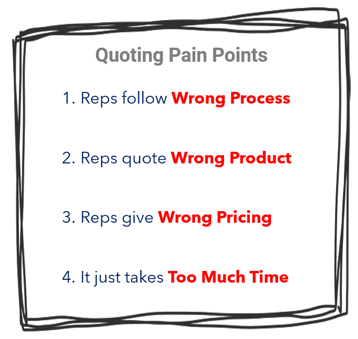 Quoting Pain Points